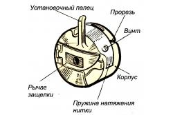 Шпульный колпачок бытовой швейной машины